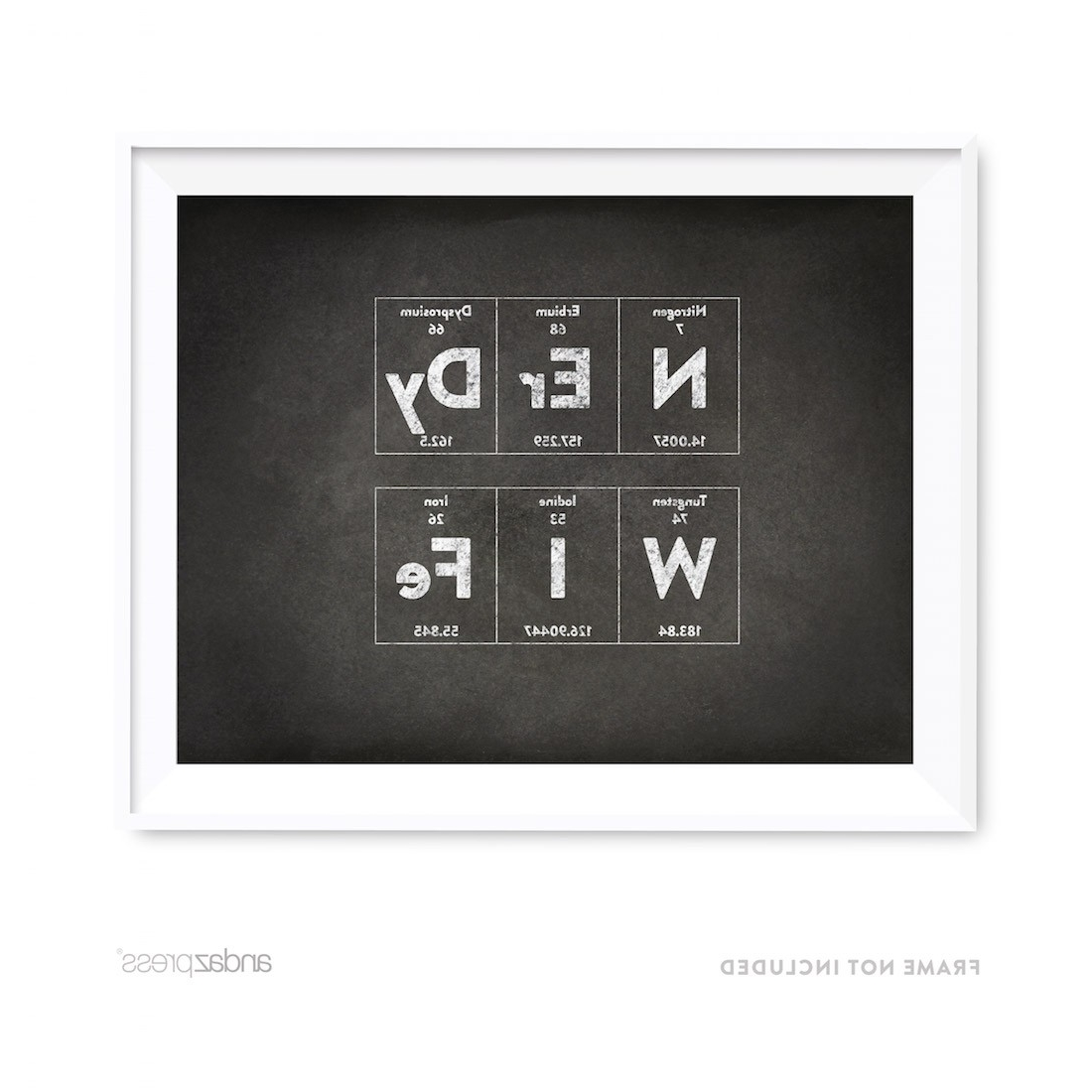 8.5 X 11 Periodic Table Of Elements Fresh Andaz Press Periodic In Trendy Elements Wall Art (Gallery 6 of 15)