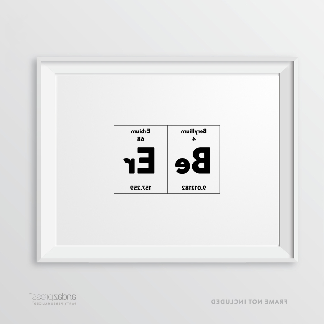 Andaz Press Periodic Table Of Elements Wall Art Decor,  (View 3 of 15)