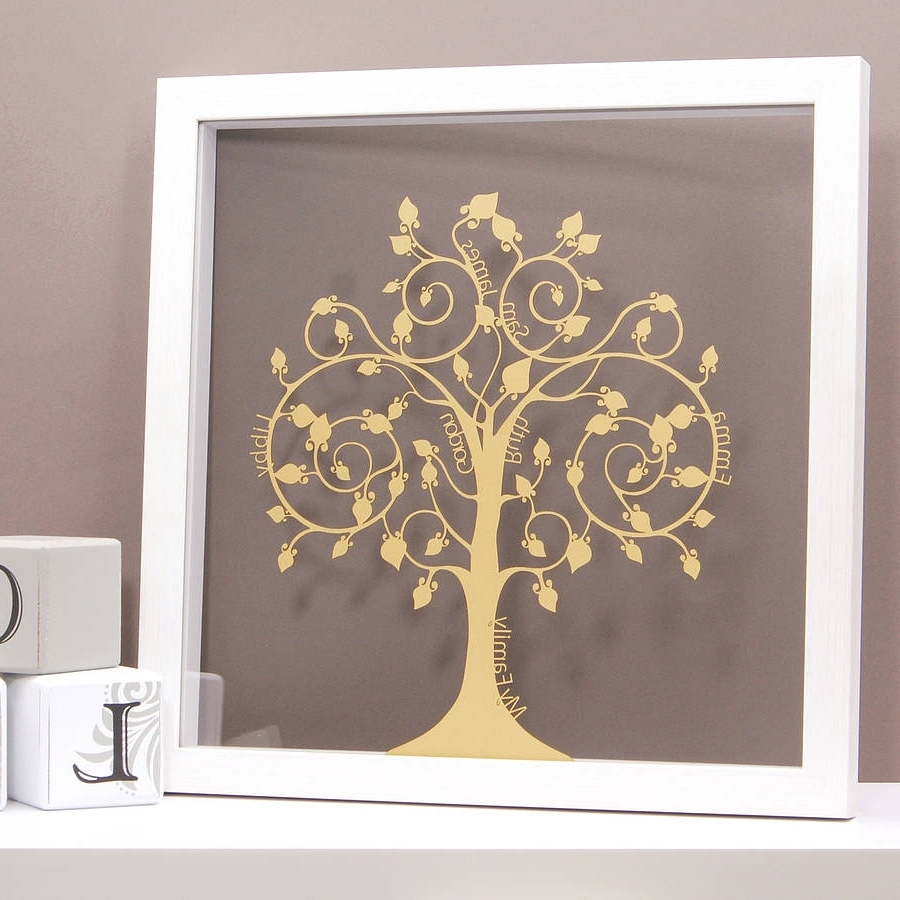 Fashionable Personalized Family Wall Art Within Mind Personalized Family Wall Art Makipera Family Wall Art To (View 3 of 15)