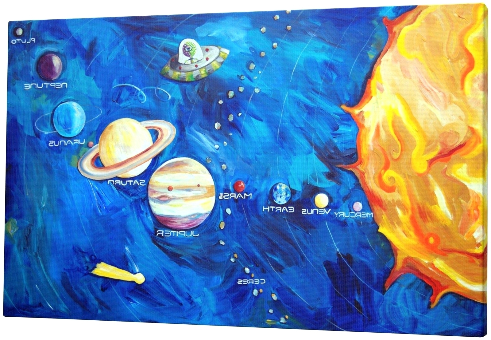 Favorite Astronaut 3D Wall Art Pertaining To Wall Arts ~ Target Solar System Wall Art Beetling Solar System (View 7 of 15)