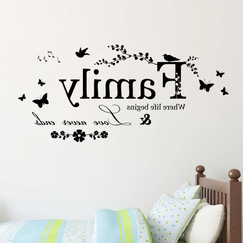 Most Recent 3D Wall Art Words In 3D Wall Art Words (View 10 of 15)