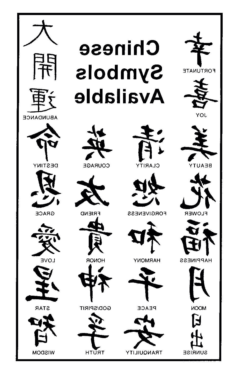 Most Recent Chinese Symbol For Inner Strength Wall Art Within More Chinese Symbols … (View 2 of 15)