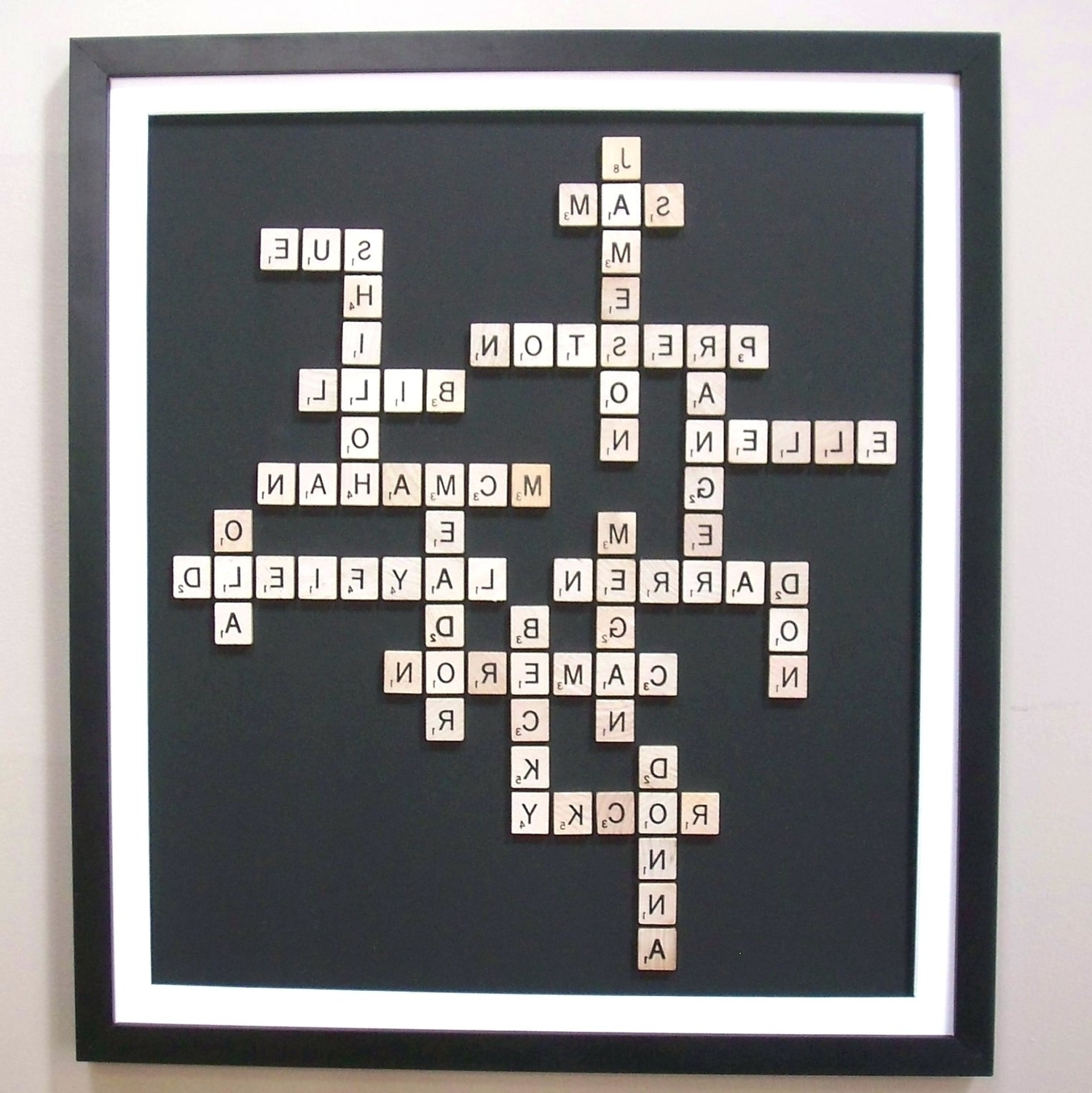 Most Recently Released Scrabble Names Wall Art Intended For Wall Arts: Names Wall Art. Name Wall Art Stickers (View 8 of 15)