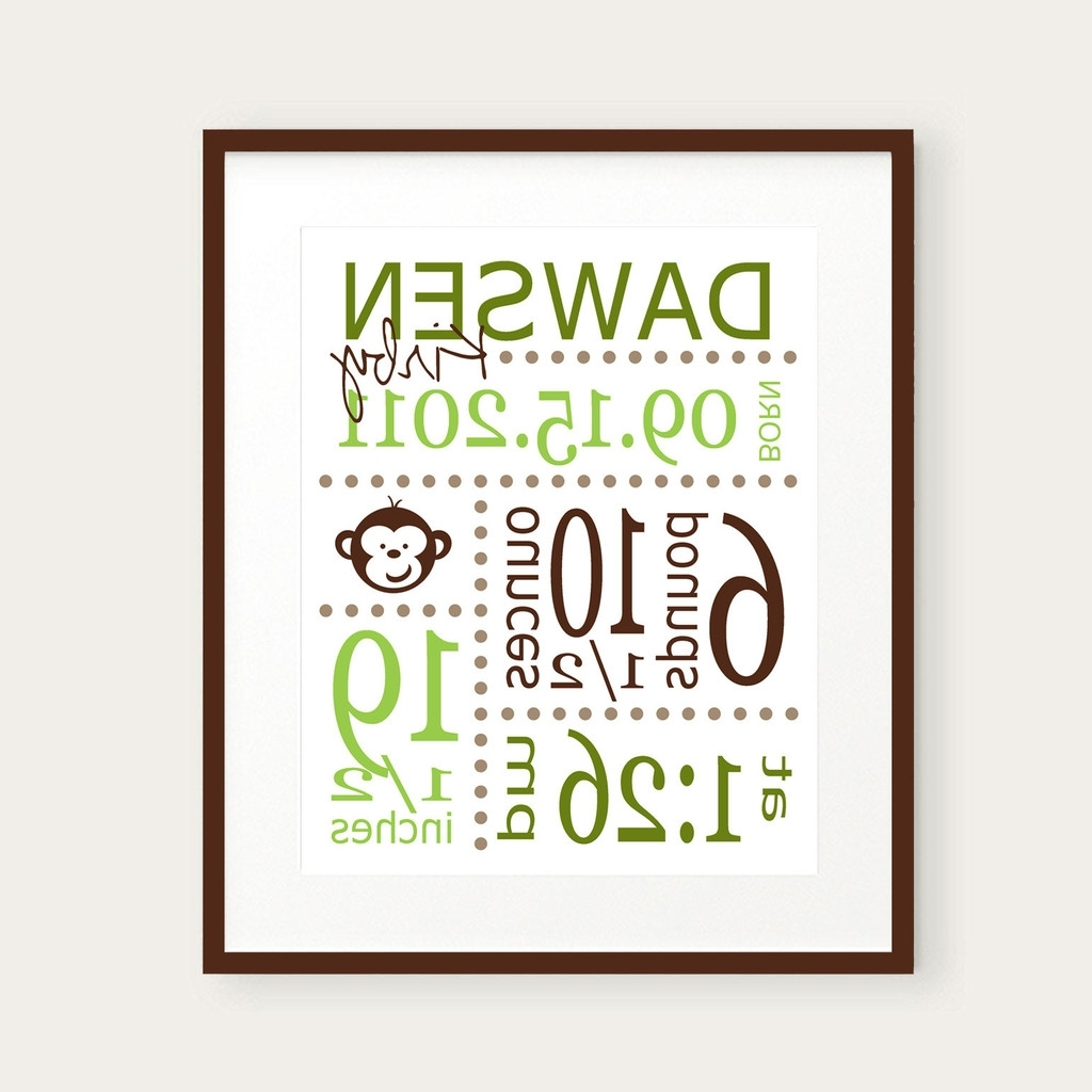 Personalized Baby Wall Art Inside Newest Wall Art Designs: Best Themed Personalized Wall Art For Nursery (View 8 of 15)