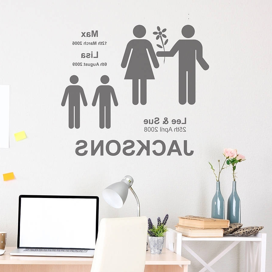 Personalized Family Wall Art In Widely Used Personalised Family Wall Stickernutmeg (View 7 of 15)