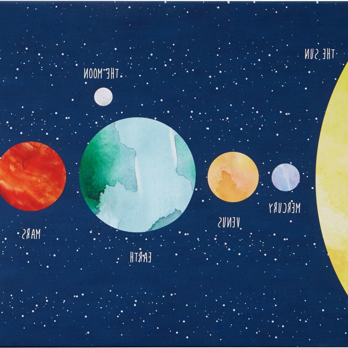 Personalized Solar System Wall Art (View 7 of 15)