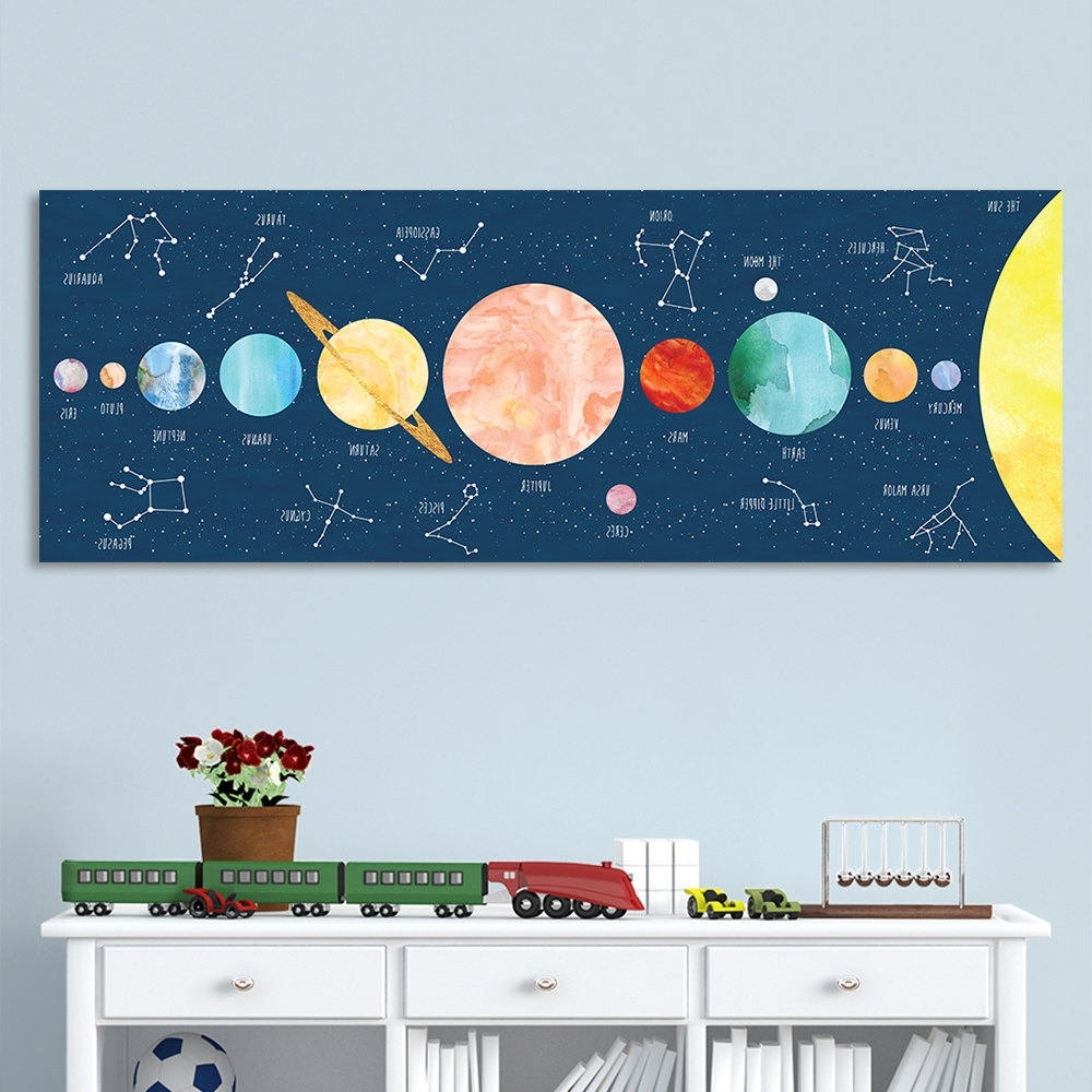 Solar System Print For Kids, Kids Wall Art, Constellation Art Throughout Popular Solar System Wall Art (View 10 of 15)
