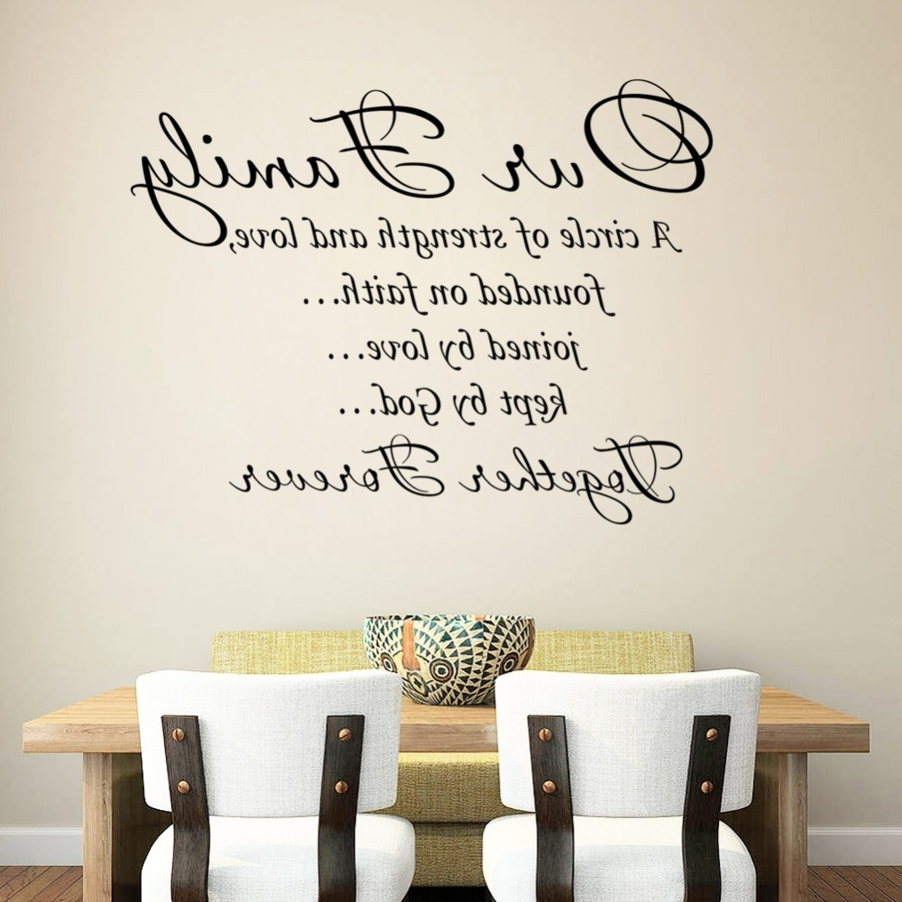 Wall Art Decor Ideas Faithful Religion Word Decals In Well Liked