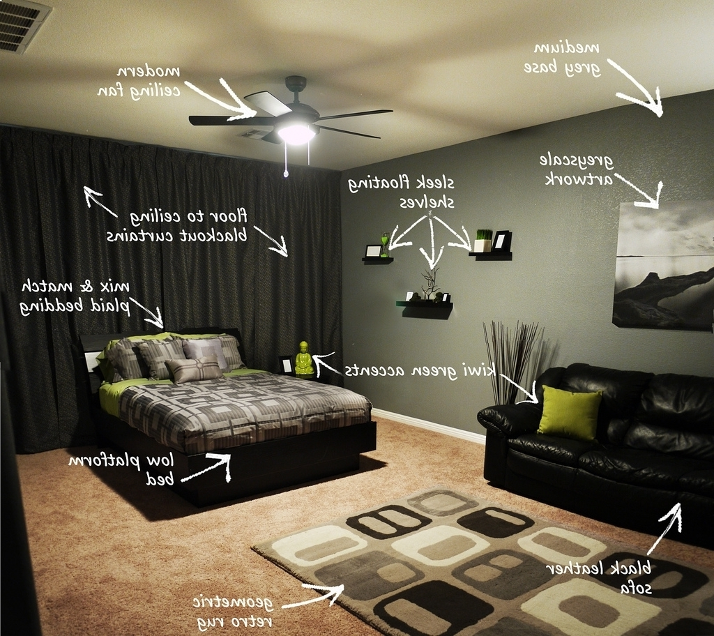 Widely Used Bachelor Pad Wall Decor Ideas • Walls Decor Throughout Bachelor Pad Wall Art (View 14 of 15)