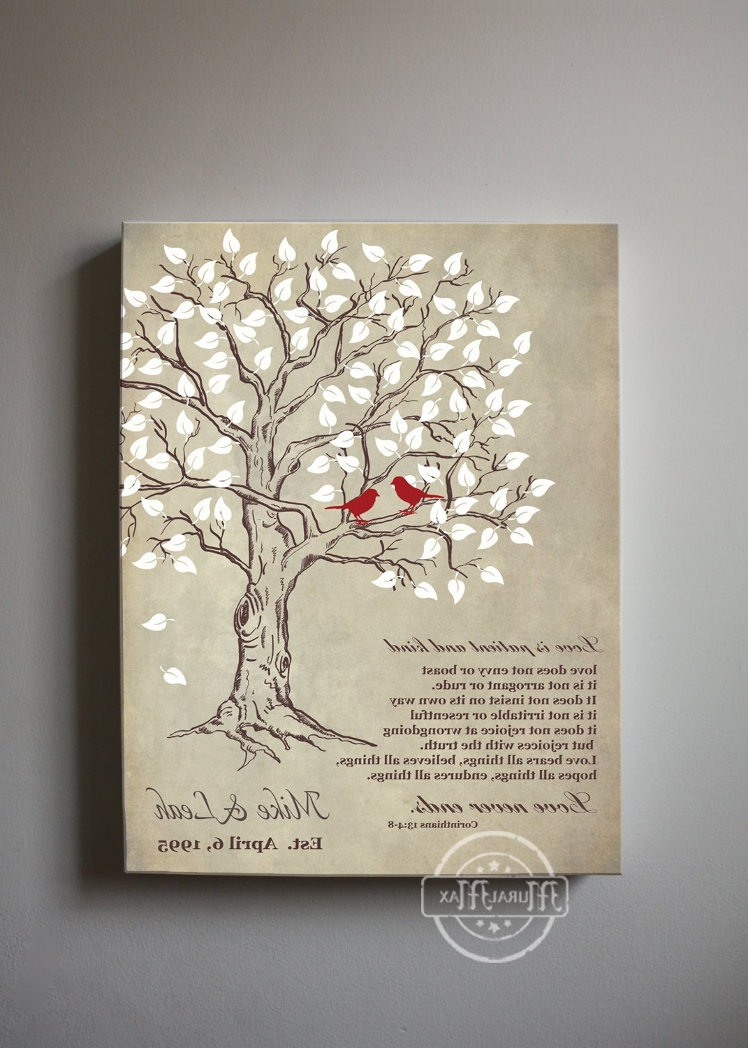 Current Love Is Patient Wall Art Intended For Best Canvas Art Love Is Patient Kind Family Tree With Pic For Wall (View 19 of 20)