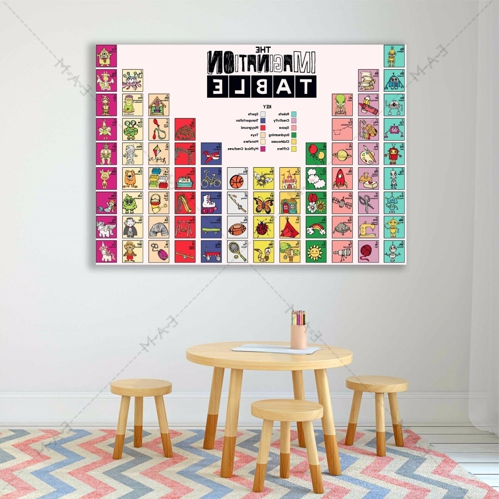 Kitchen Periodic Table Canvas Art Print Painting Poster Wall For 2017 Periodic Table Wall Art (View 8 of 20)