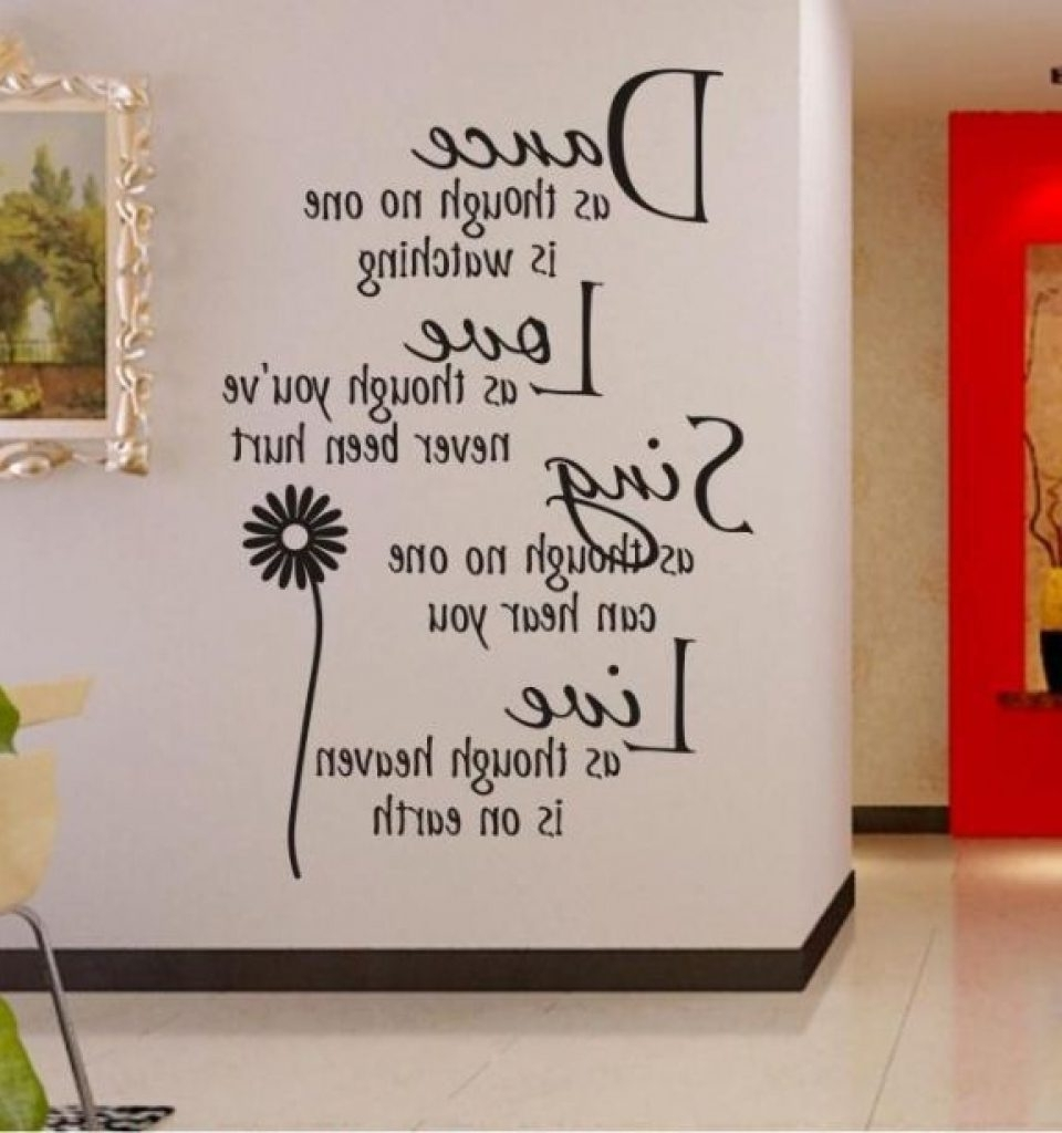 Most Current Word Wall Decorations Wall Art Designs Top Word Art For Walls Word Within Word Art For Walls (View 8 of 20)