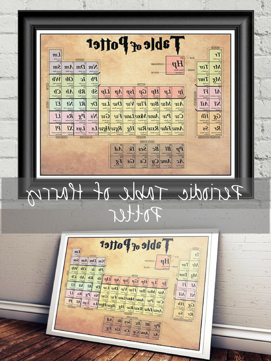 Newest Harry Potter Periodic Table Wall Art. Nerdy On Multiple Levels (View 12 of 20)