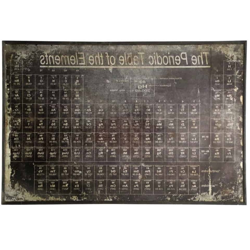 Periodic Table Wall Art With Regard To Well Liked Style Craft Periodic Table Wall Art (View 15 of 20)