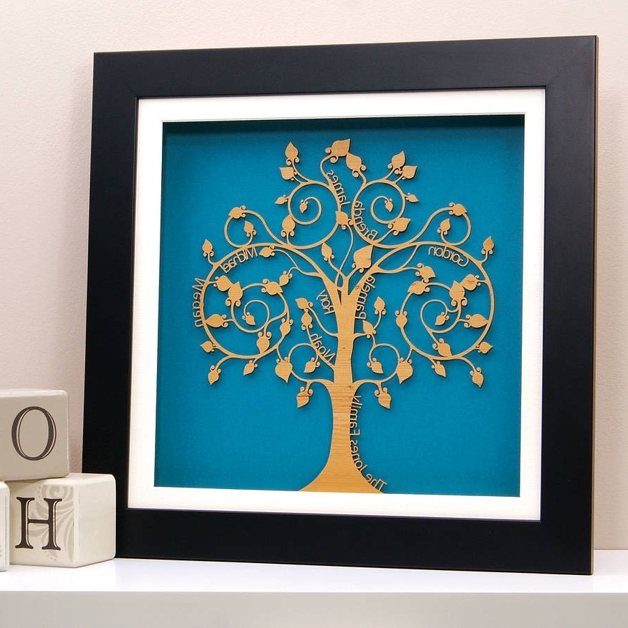 Popular Personalised Family Tree Wall Arturban Twist In Turquoise Wall Art (View 14 of 20)