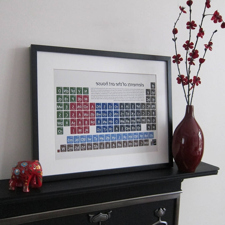 Recent Classic Films Periodic Table Art Printon A Sixpence With Periodic Table Wall Art (View 17 of 20)