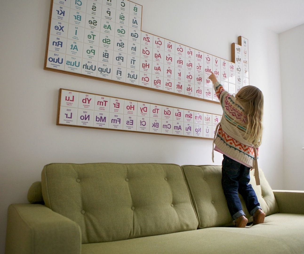 Featured Photo of Periodic Table Wall Art