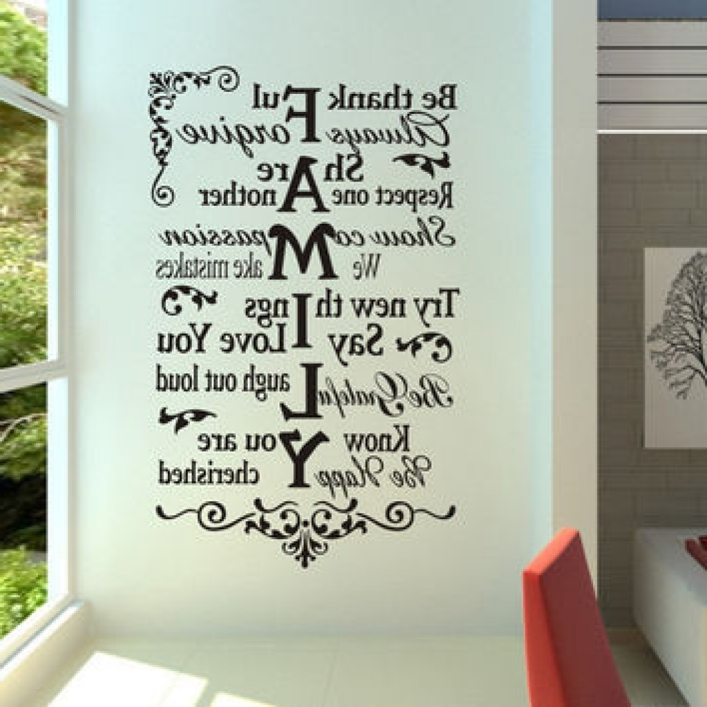 Well Known Word Wall Art Pertaining To Word Wall Decorations Nice Word Wall Art – Home Design And Wall (Gallery 2 of 20)