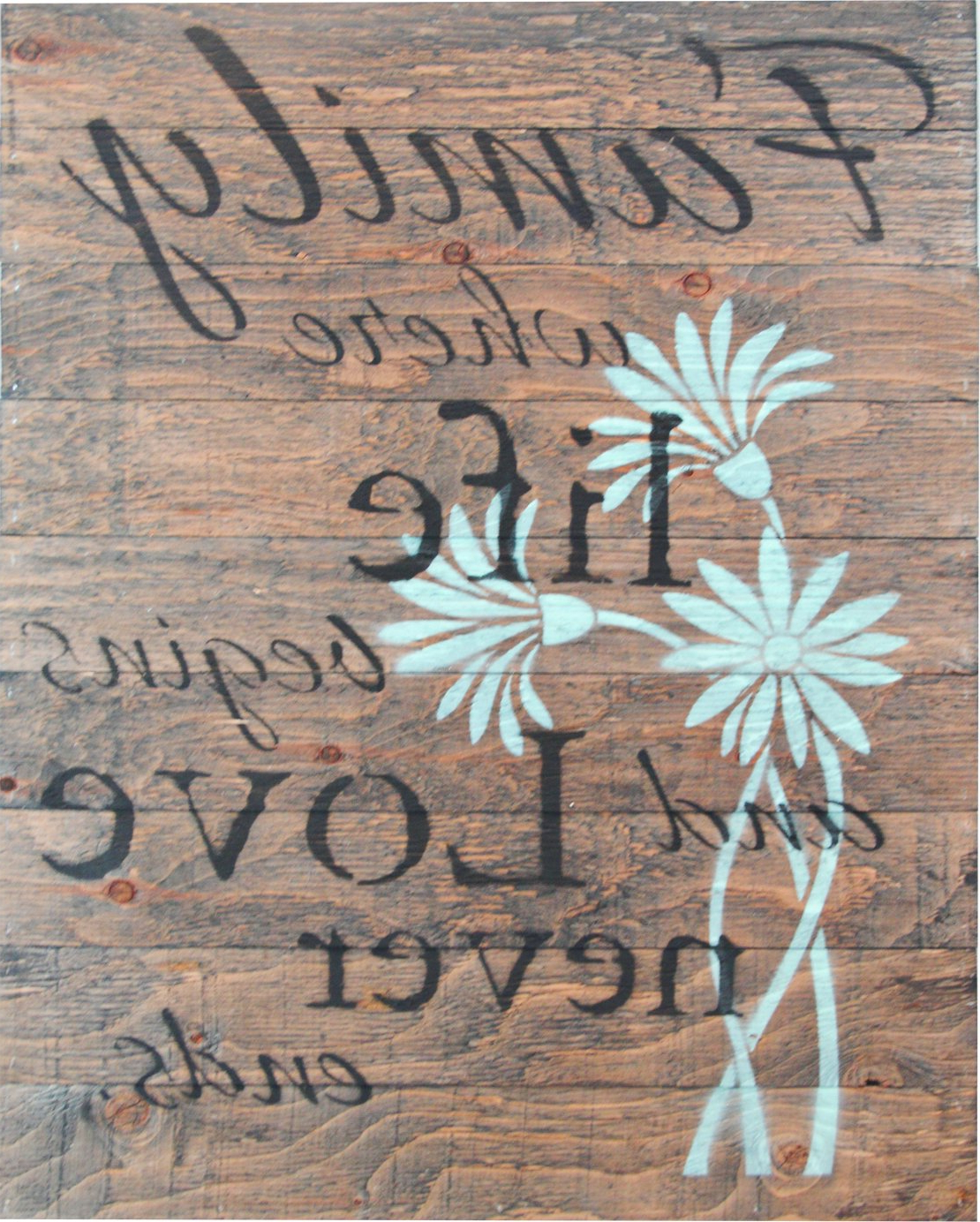 "Current In A Word ""welcome"" Wall Decor By Fireside Home Inside Amazon: Family Where Life Begins And Love Never Ends Rustic Barn (View 4 of 20)"