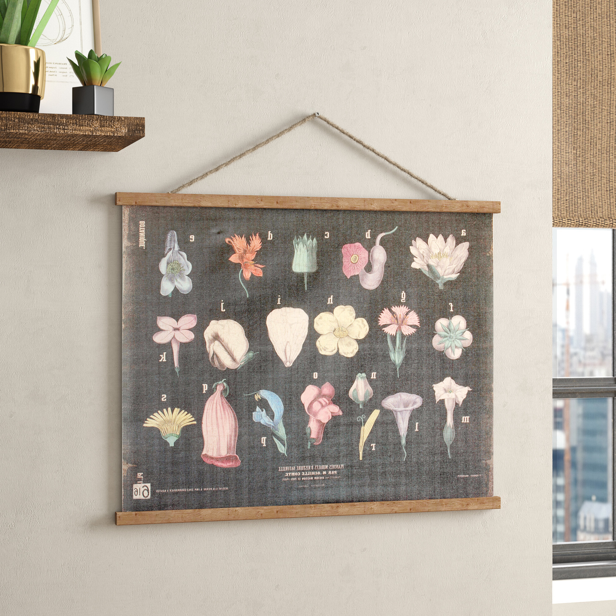 2019 Blended Fabric Hohl Wall Hanging With Rod Regarding Blended Fabric Wall Hangings With Rod Included (View 3 of 20)