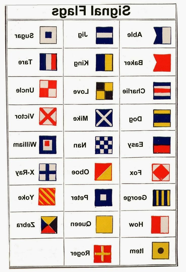 Favorite Nautical Alphabet Signal Flags (View 5 of 20)