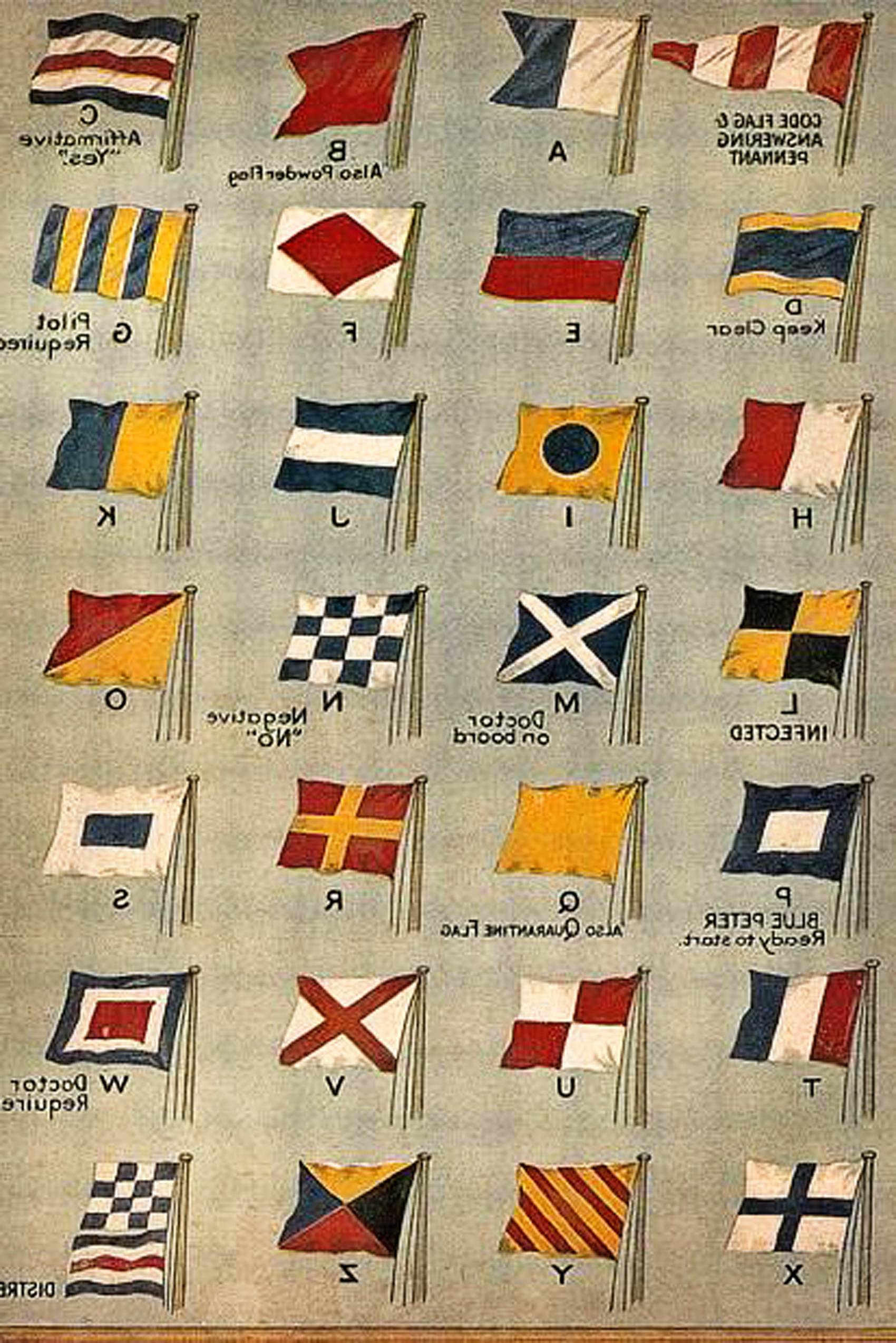 Painted Nautical Signal Flags For Boys Room Decor • Whipperberry With Regard To Best And Newest Letter Wooden Nautical Alphabet Flag Wall Décor (View 9 of 20)