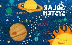 Solar System Wall Art